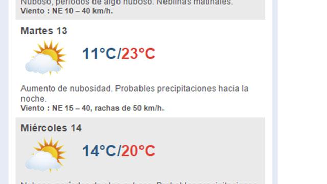 Un poco de calor por las tardes: máxima para hoy será de 23º