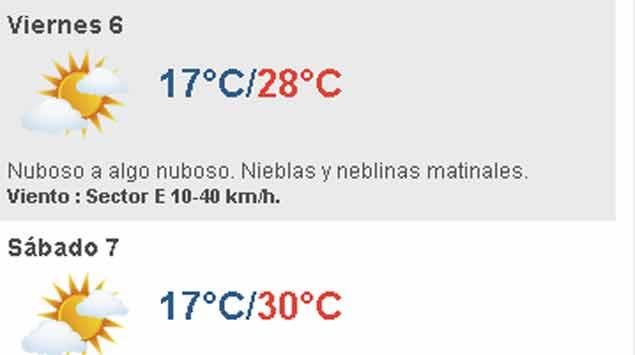Fin de semana de sol y muy caluroso, según Meteorología